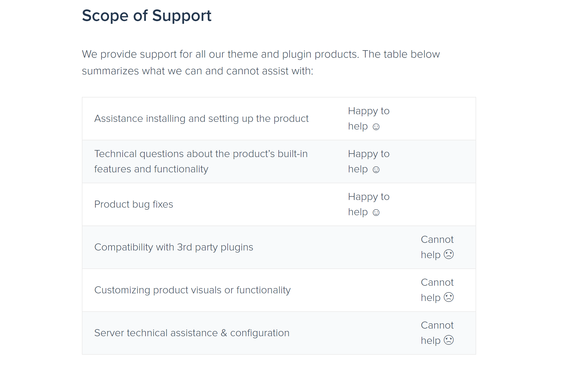 More detailed support policy