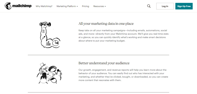 Mailchimp reporting and analytics